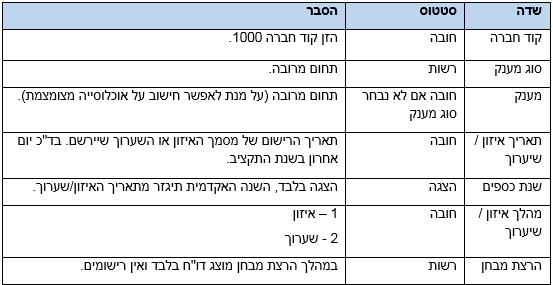 טבלה 9