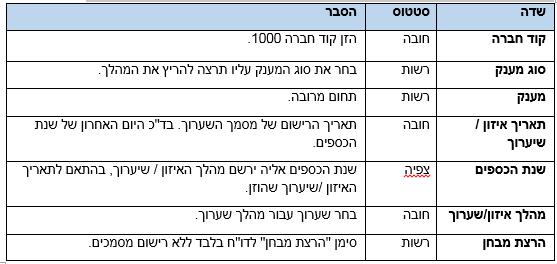 טבלה 13