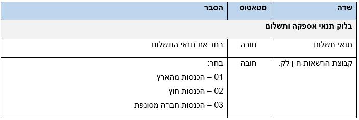 טבלה 12
