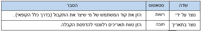 טבלה 16