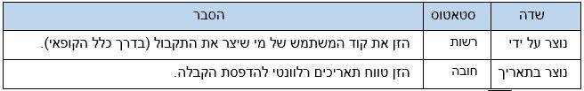 טבלה 17
