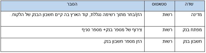 טבלה 7