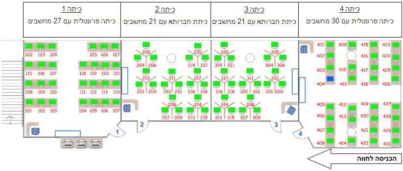 כיתות מחשבים בספרא
